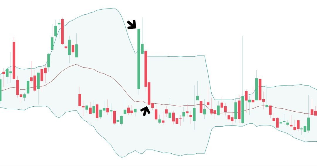How to Trade the VIX: Two Strategies