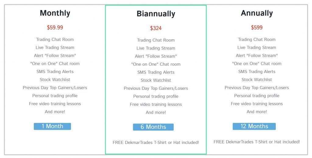 Dekmar Trades Pricing