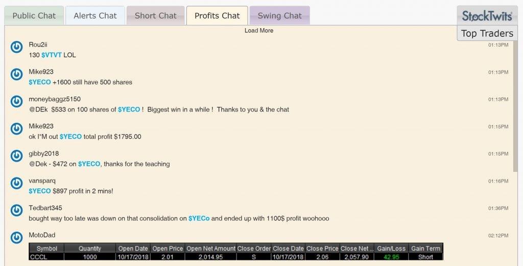 Dekmar Trades Profits Chat