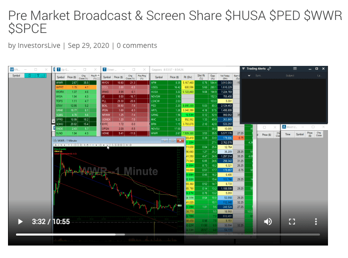 Investors Underground Pre-Market Broadcast