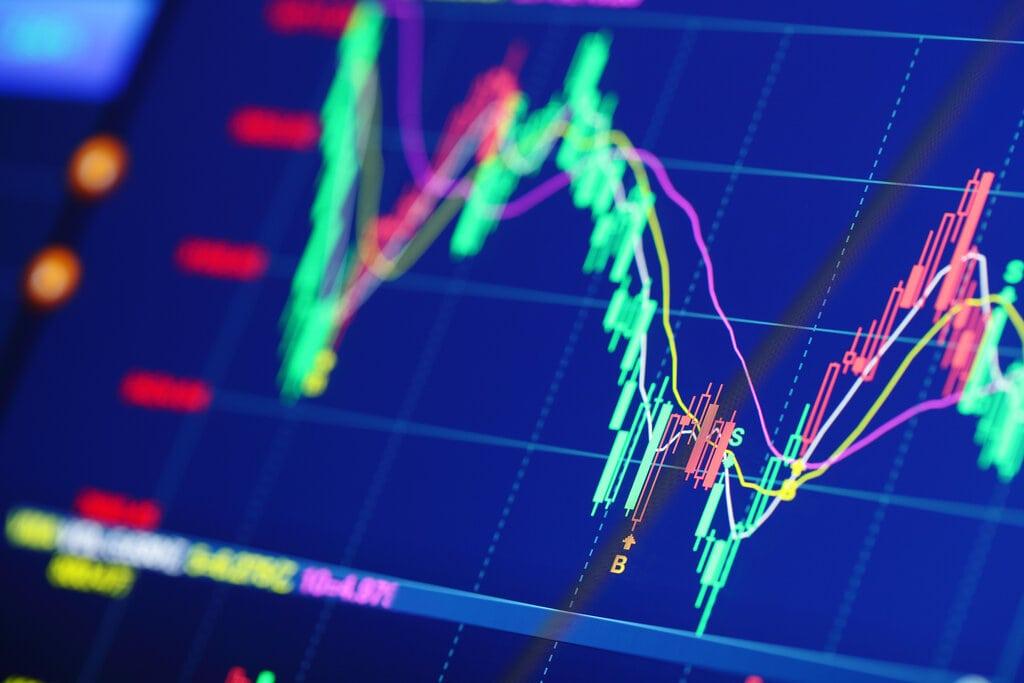 Benjamin Graham Investing